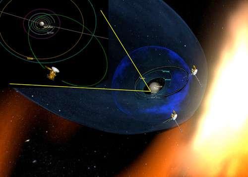 Interstellar Dust and the Sun