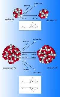 MAJORANA, the search for the most elusive neutrino of all