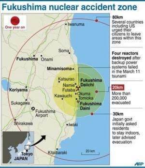 Map showing the impact of the explosions at the Fukushima nuclear power plant after the Tsunami a year ago