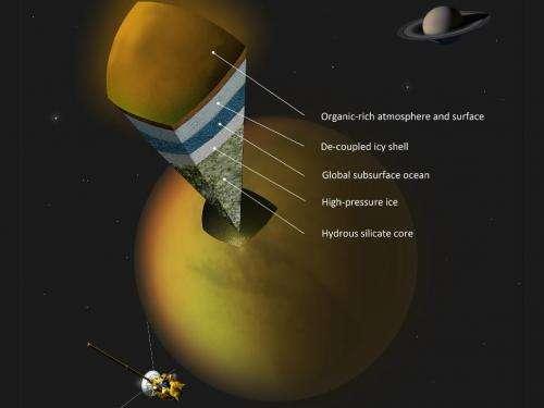 Saturn moon Titan may harbor ocean below surface (Update)