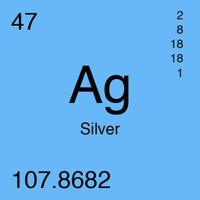 Scientists unlock chemical processes behind silver-related skin condition