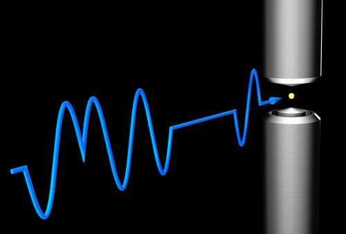 New technique excites atoms and molecules using pulsed laser