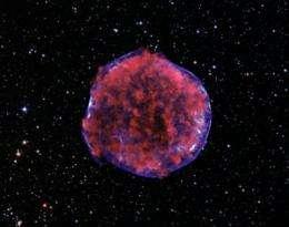 1 supernova type, 2 different sources