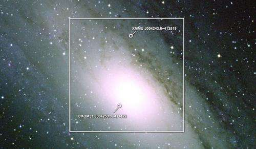 Andromeda galaxy pops up ultraluminous X-ray sources