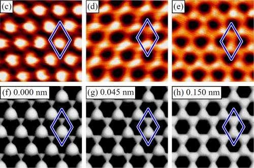 New technique controls graphite to graphene transition