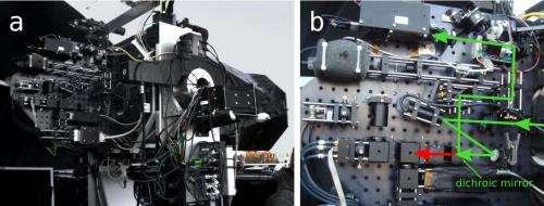 Engineers achieve first airplane to ground quantum key distribution exchange