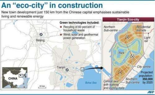 """An """"eco-city"""" in construction"""