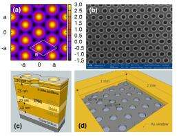 Scientists take steps toward creating artificial graphene