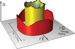 Atomic-scale visualization of electron pairing in iron superconductors