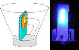Conquering LED efficiency droop