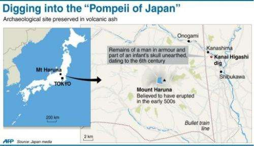 """Digging into the """"Pompeii of Japan"""""""