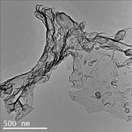From lemons to lemonade: Reaction uses carbon dioxide to make carbon-based semiconductor