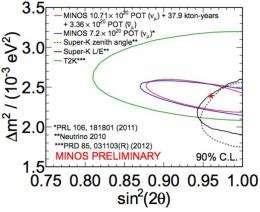 MINOS experiment announces world's best measurement of key property of neutrinos