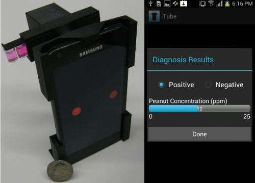 Got food allergies? Test your meal on the spot using a cell phone