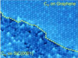 Graphene decoupling of organic/inorganic interfaces