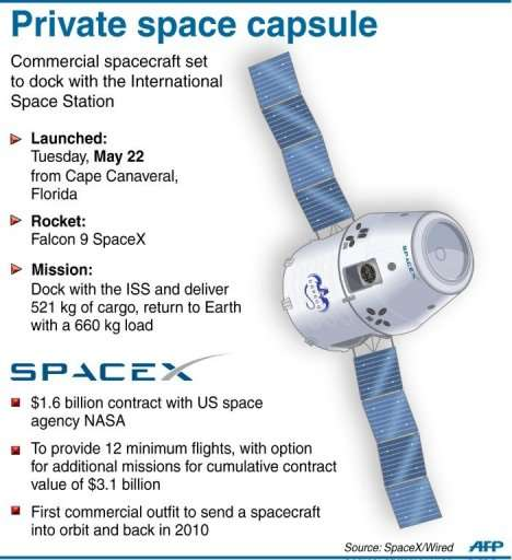 Graphic showing the SpaceX Dragon capsule