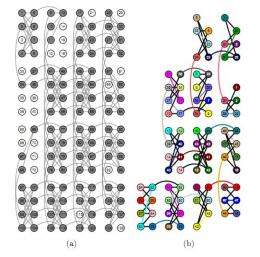 Researchers conduct experimental implementation of quantum algorithm