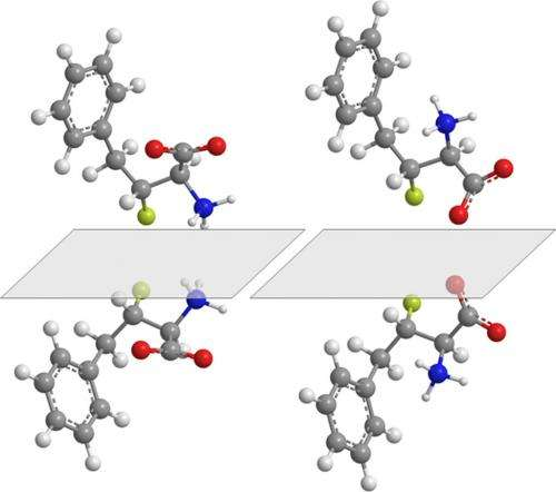Introducing fluorine atoms into organic molecules using a highly selective technique could prove useful in the synthesis