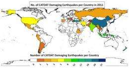 Japan and New Zealand were hit hardest by earthquakes in 2011