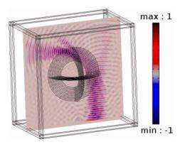 Lenses can bend light and sound in almost any direction