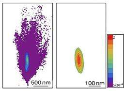 Light touch keeps a grip on delicate nanoparticles