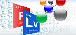 Livermorium and Flerovium join the periodic table of elements