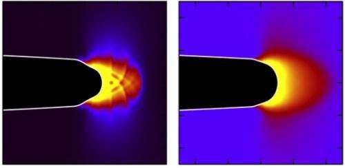 Modeling the breaking points of metallic glasses