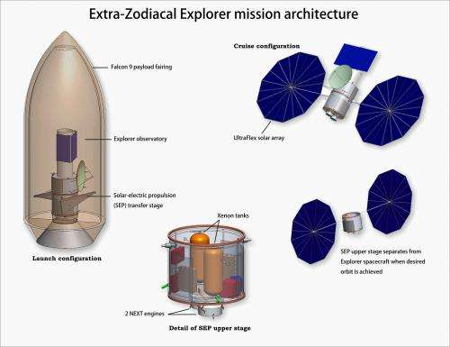 NASA's Goddard, Glenn Centers Look to Lift Space Astronomy out of the Fog