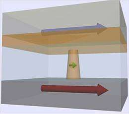 NIST reveals switching mechanism in promising computer memory device