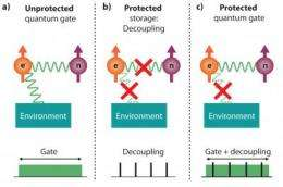 Opening the gate to robust quantum computing