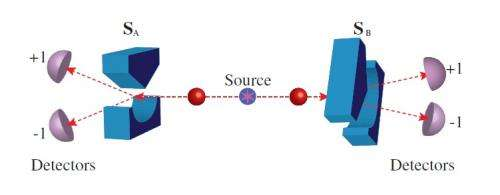 Can quantum theory be improved?