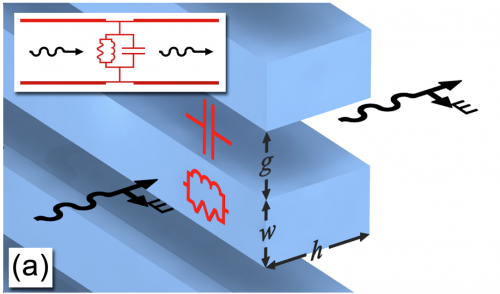 Researchers build first physical 'metatronic' circuit