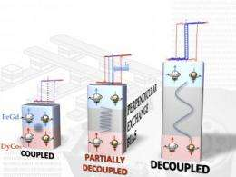 Resetting the future of MRAM