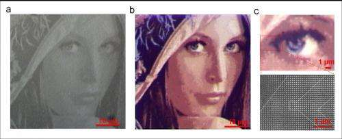First full colour images at 100,000 dpi resolution with help of nanotechnology