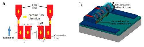 Self-rolled tubes make miniature electronics