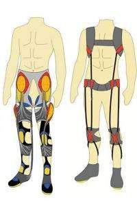 Smart suit improves physical endurance