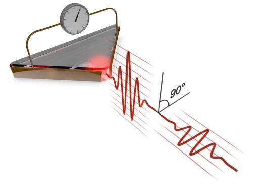 Speeding up electronics to light frequencies