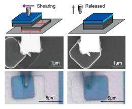 Friction almost vanishes in microscale graphite