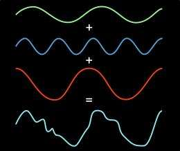 The faster-than-fast Fourier transform