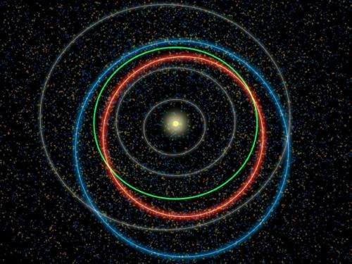 The hustle and bustle of our solar system