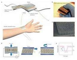 Engineers create ultra-sensitive artificial skin