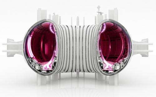 New jet results tick all the boxes for ITER