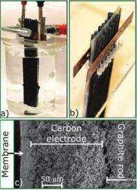 Wires turn salt water into freshwater