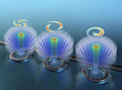 Optical vortices on a chip
