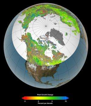 Amplified greenhouse effect shaping North into South