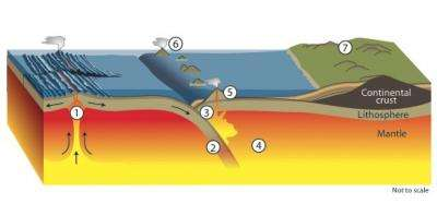 Deep Carbon: Quest underway to discover its quantity, movements, origins and forms in Earth