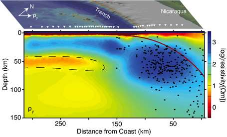 Hidden magma layer: Scientists discover 'lubricant' for Earth's tectonic plates