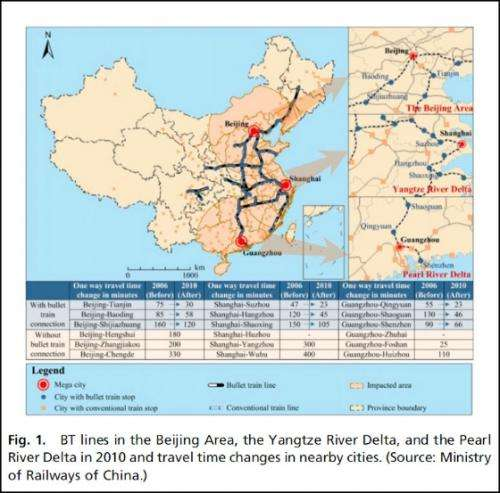 High-speed rail study finds that remote cities benefit from connection to global hubs