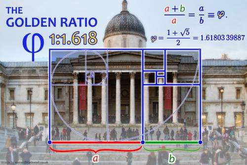 The Golden Mean: a great discovery or natural phenomenon?