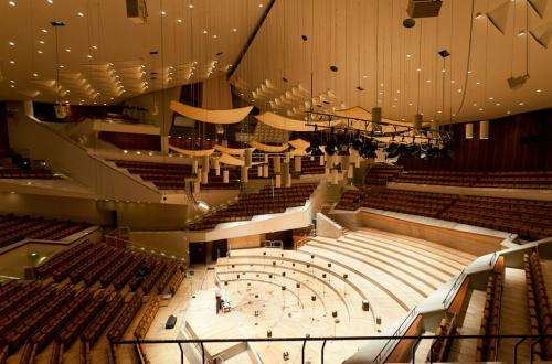 Award winning researcher develops method to accurately compare concert hall sound